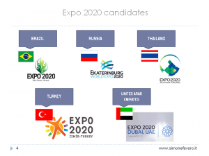 EXPO 2020 COMPETITION - RESEARCH