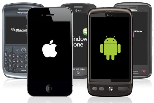 smartphone market turkey