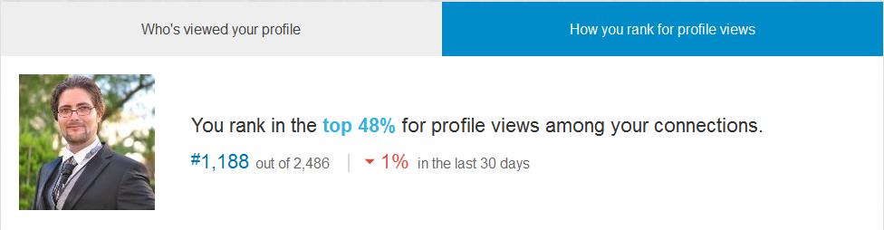 linkedin-premium-rank